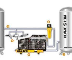 Compresores en Murcia | Compresores Rubio