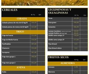 Lonja de Albacete 30.08.18 Cereales & Almendra