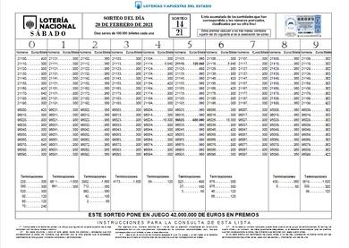 Sorteos Loteria Nacional