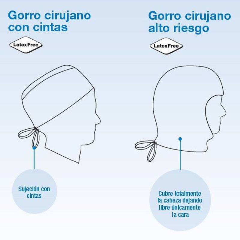 Gorro cirujano: Productos de PLUS CLINIC