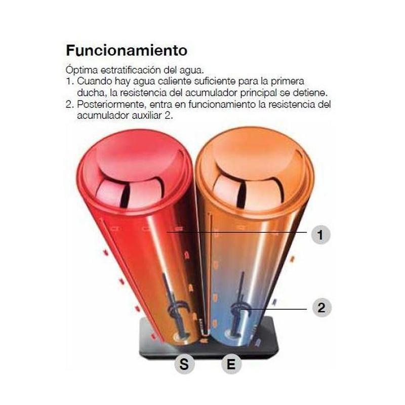 Fleck DUO 7  30 / 50 / 80 / 100: Productos de Cointra Tenor