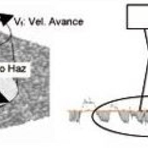 Nuevas tecnologías para el pulido de materiales de acero