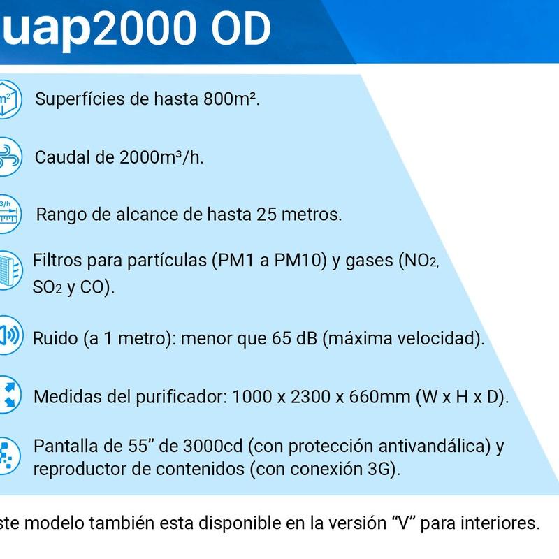 UAP 2000:  de Globalair