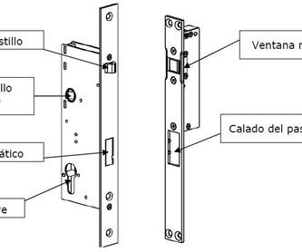Muelle Hidraulico Cierra Puertas: Catálogo de Accedomkeys SL