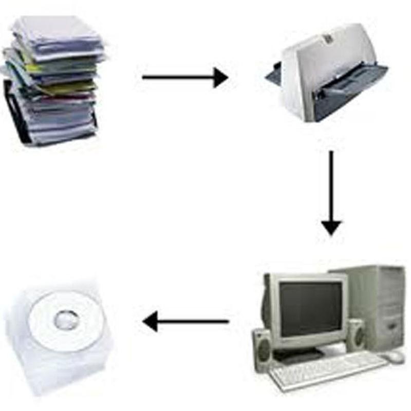 Digitalización de documentos en Santa Perpetua de Mogoda