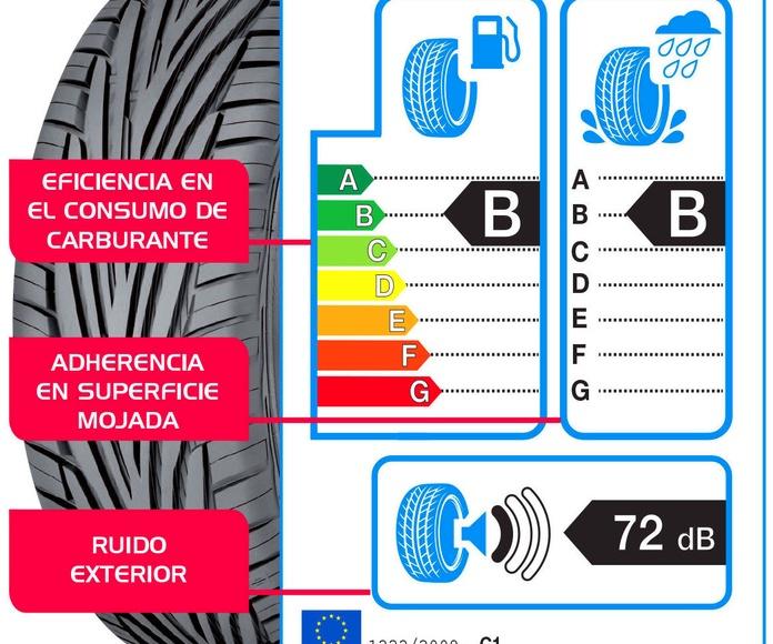 Etiqueta Europea para Neumáticos