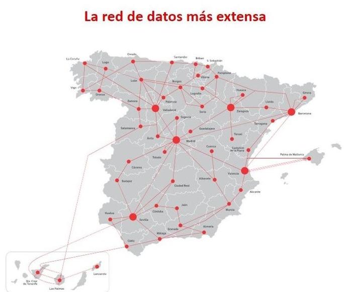 Conexion de datos y Vpn