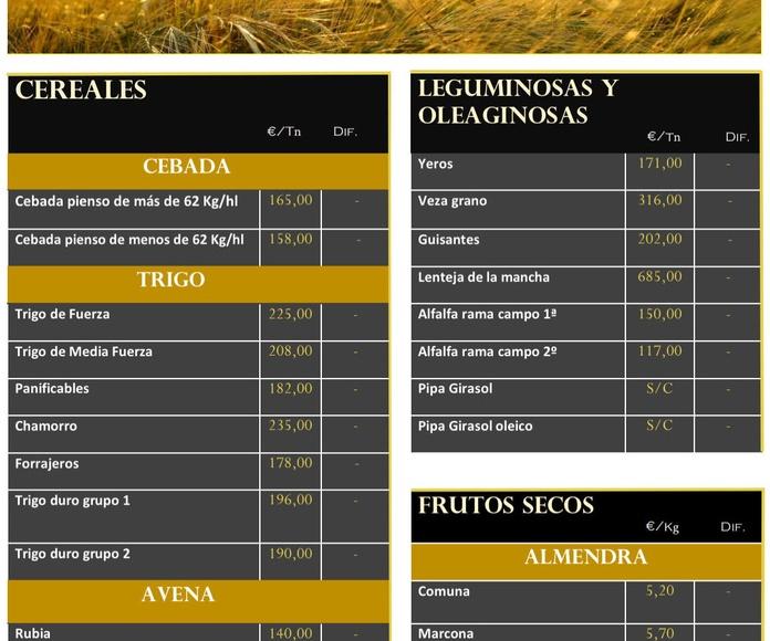 Lonja de cereales y frutos secos - Albacete 12.04.18 -