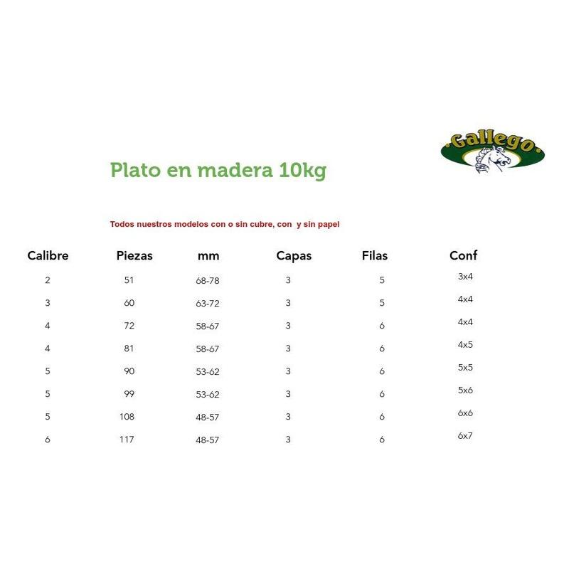 Nuestro producto: Productos y servicios de Agriocítricos Hermanos Gallego