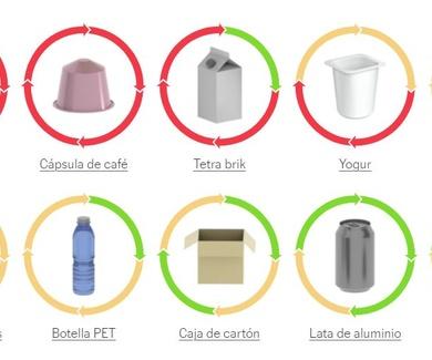 El viaje no tan circular de los residuos domésticos en España