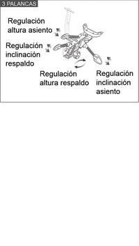 mecanismo de 3 palancas
