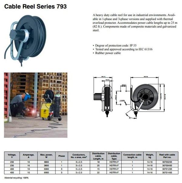 Enrollador de cable para aplicaciones pesadas - Nederman Aragón