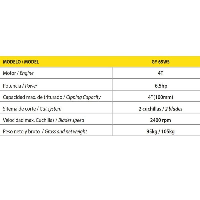 Biotrituradora Goodyear GY65WS 6,5 HP: Productos y servicios de Maquiagri