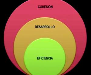 Galería de Administración de fincas en Colmenar Viejo | A+L Consultoría y Administración