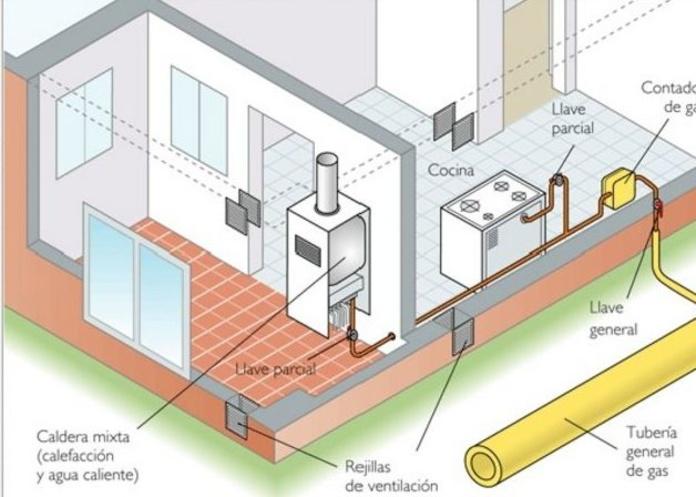 Instalaciones de Gas: Servicios de Fontanería del Norte