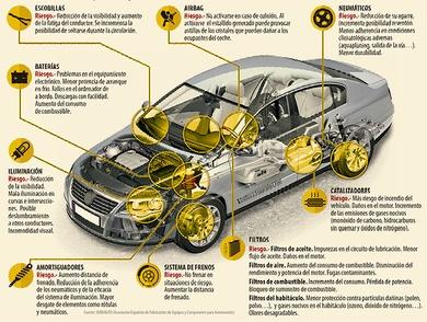 Diez recambios de tu coche en los que no deberías escatimar