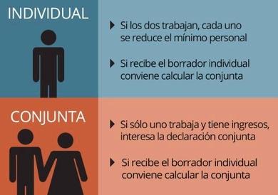 Renta 2015: ¿Declaración individual o conjunta?