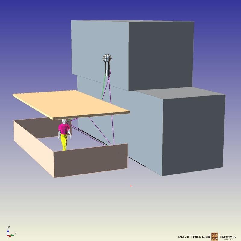 ESTUDIO ACÚSTICO DE TERRAZAS DE ACTIVIDADES: Productos y servicios  de Acoustic Drywall
