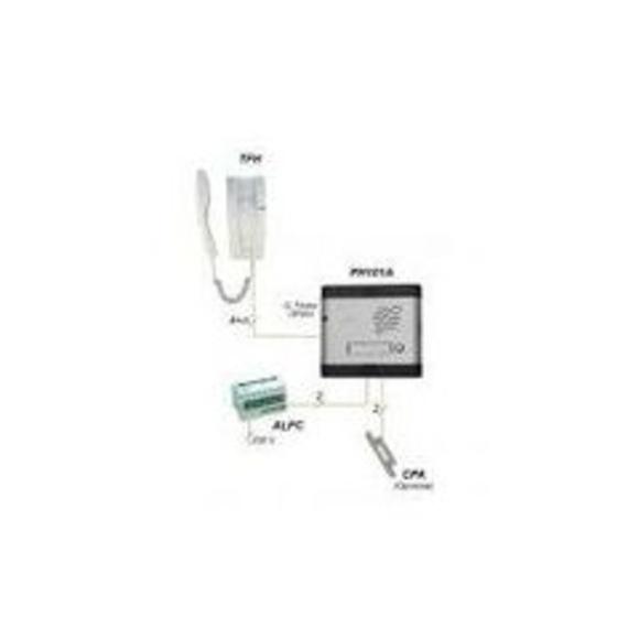PK-200: Nuestros productos de Sonovisión Parla