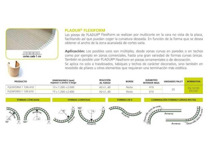 Pladur Flexiform: Materiales - Distribuciones de AISLAMIENTOS LORSAN