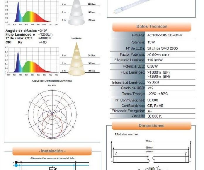 TUBO LED 60CM