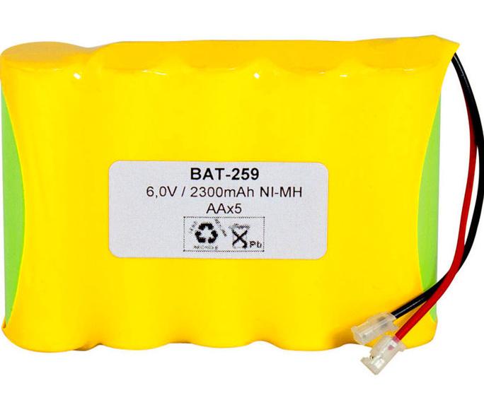 BAT259: Nuestros productos de Sonovisión Parla