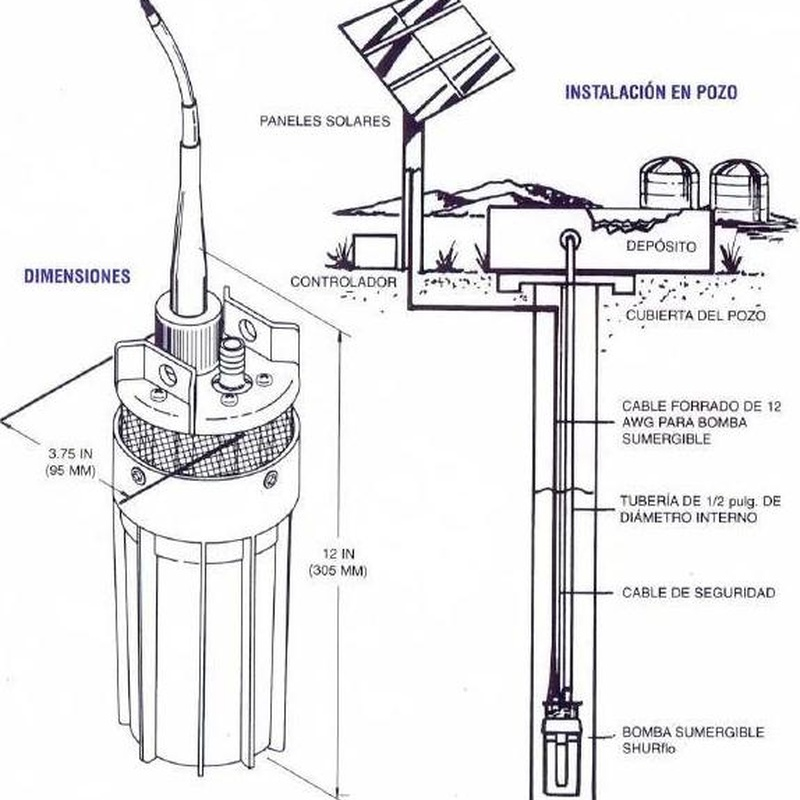 ZJ bomba sumergible Shurflo 9300 series 24 V: ESTUFAS DE PELLETS GRANADA de Ahorralia