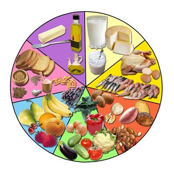 La importancia de una dieta equilibrada y sana