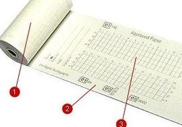 Caja con 3 rollos de papel termico para los tacografos digitales Multimarca