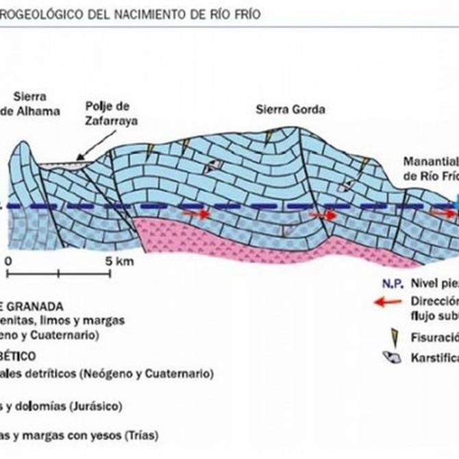 La importancia de un correcto estudio geotécnico