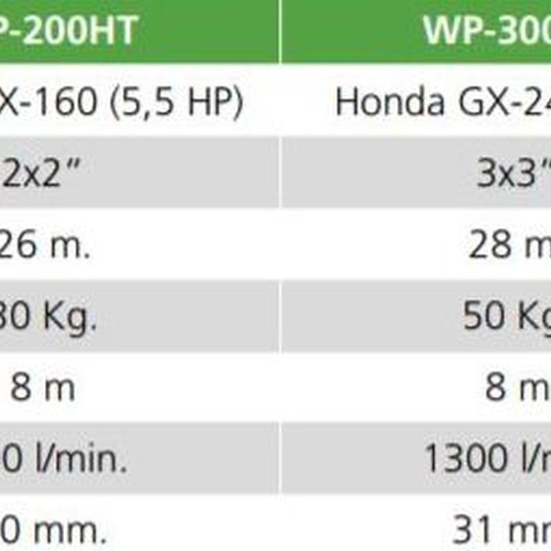 Motobomba honda para aguas sucias  codico WP-200HT: Productos y servicios de Maquiagri
