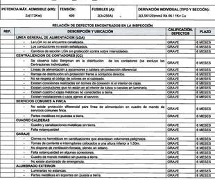 OCA Electricidad comunidades Madrid