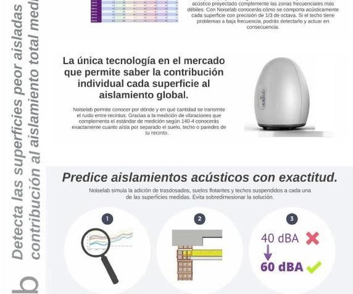 Laboratorios de ensayos y proyectos: Servicios de Innovacústica