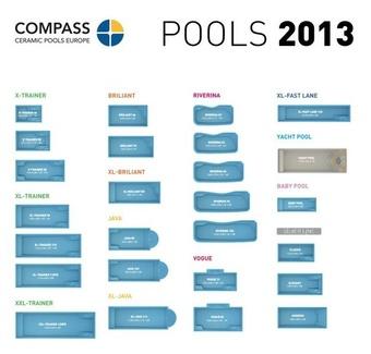 Nueva marca de piscinas  de Alta Gama