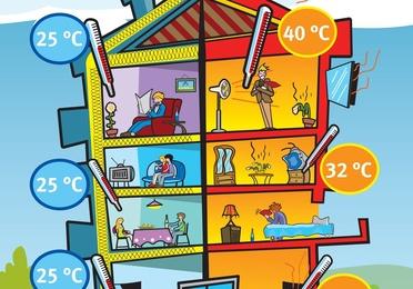 REHABILITACIONES ENERGETICAS DE EDIFICOS Y VIVIENDAS