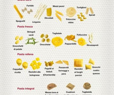 Consejos saludables para comer pasta