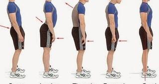 La importancia de nuestra postura corporal