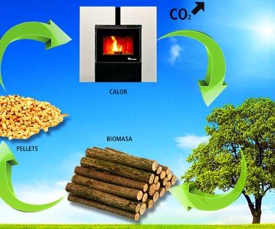 Instalaciones de Calefacción  con Biomasa y con Aerotermia