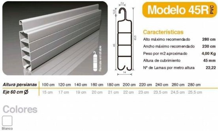 MODELO C45R