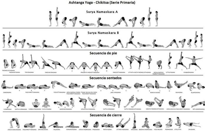 Asthanga yoga estilo Mysore en Madrid