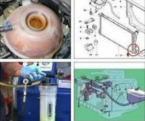 Limpieza de circuitos de refrigeración