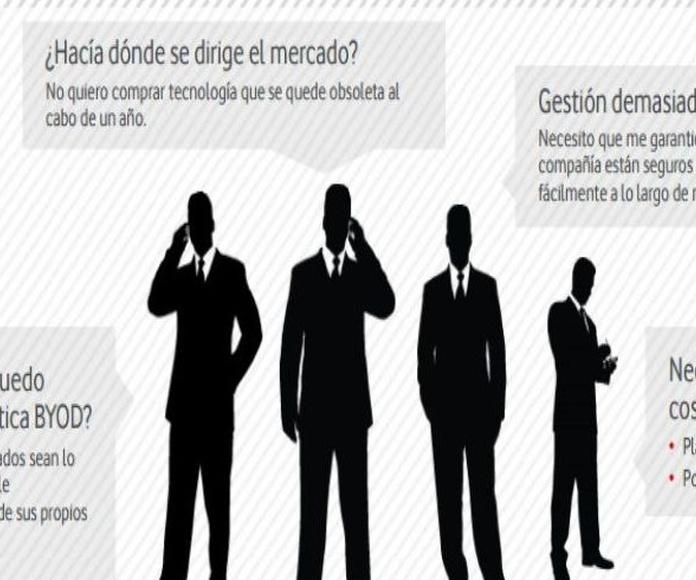 Vodafone Secure Device Manager: Servicios de Phone Solution