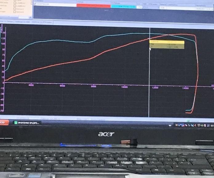 Banco de pruebas: Servicios de CRF Motosport