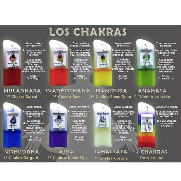 Los chakras: Productos de Alumbra a toda Vela