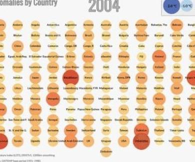 El calentamiento global resumido en un vídeo de menos de un minuto