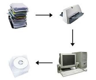 Cartelería y Planos: Productos y servicios de Copy Mogoda