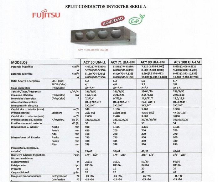 Características Técnicas Conductos Fuyitsu
