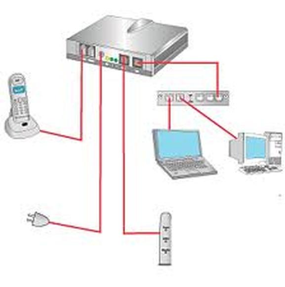 VOZ Y DATOS: Servicios  de Electrotecnia Abad