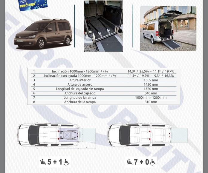 Rebaje de piso Volkswagen Caddy Maxi cajeado adaptación de vehículos Gijón