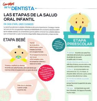 CONSEJOS DE TU DENTISTA - Las etapas de la salud oral infantil